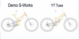 Demo-vs-YT